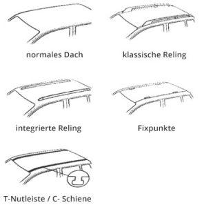 Dachträger Dachtypen